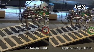 Simultaneous Contact, Gait and Motion Planning for Robust Multi-Legged Locomotion via MICP