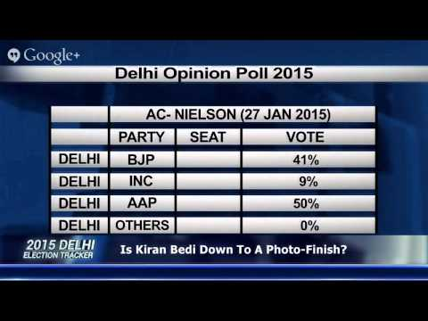 On #IndiaHangOut 2015 Delhi Election Tracker In Association With C Voter Streamed live on Jan 28, 20
