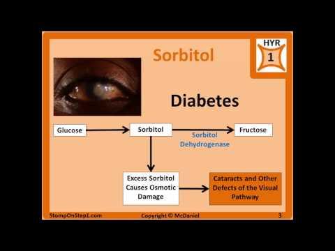 PKU, Phenylketonuria, Galactosemia, Hereditary Fructose Intolerance & Sorbitol Diabetic Cataracts