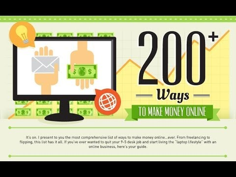 200+ Best Ways/Websites to Earn money online(without investment)(100% Guaranteed)-Make Money Online