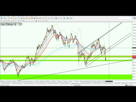 Es wird ernst-Wichtigste Punkte: Dax, Nikkei 225 & Dow Jones