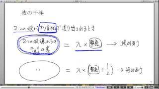 高校物理解説講義:「波の干渉」講義6