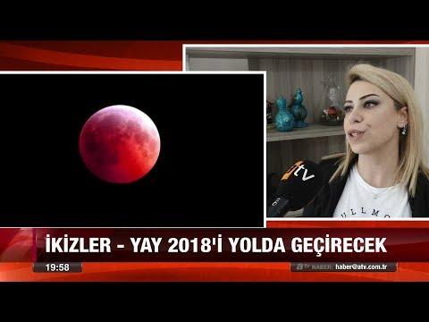 Süper mavi kanlı ay tutulması! - 31 Ocak 2018
