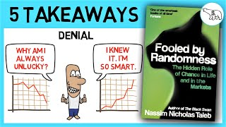 FOOLED BY RANDOMNESS SUMMARY (BY NASSIM TALEB)