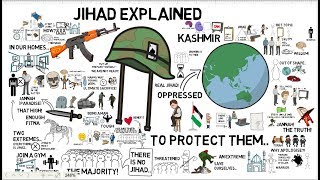difference between jihad and terrorism