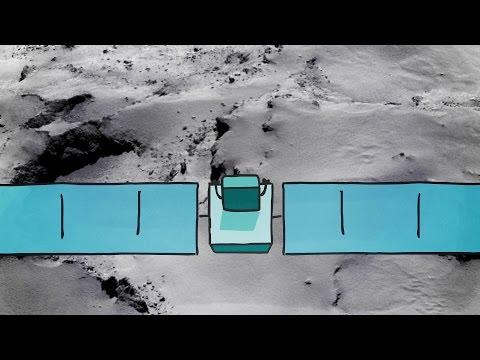 The Rosetta Mission