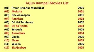 Arjun Rampal Movies List