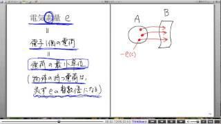 高校物理解説講義:「静電気力」講義5