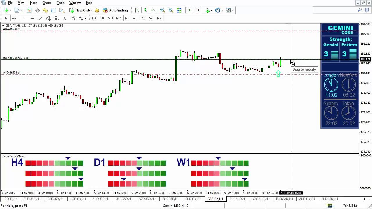 Forex trading education australia