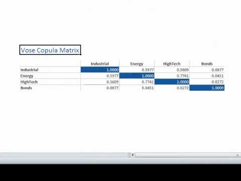 Excel Simulation Show Down III : Correlating Distributions with Vose ModelRisk