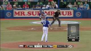 Wang solid against Blue Jays