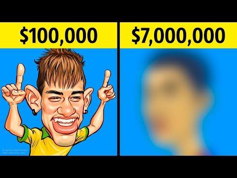 10 Футболистов, Которые Больше Всех Тратят на Благотворительность