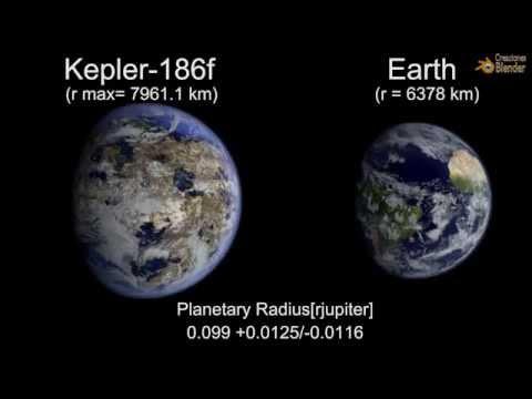 Kepler-186 f podría ser habitable / Kepler-186f an alien habitable exoplanet?