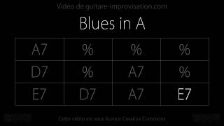 Blues in A (90bpm) : Backing track - drums/bass only