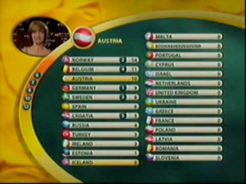 Eurovision 2003 - Voting Part 1/6 klip izle