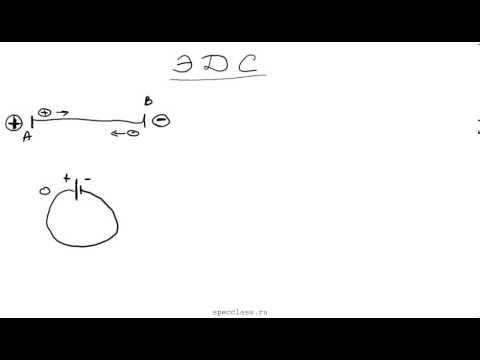 ЭДС - электродвижущая сила