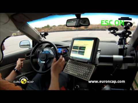 Euro NCAP | Geely Emgrand EC7 | 2011 | Электронный контроль устойчивости