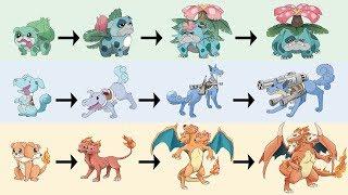 All Gen 1 Starter Evolutions as Dogs | Pokemon Gen 8 Fanart