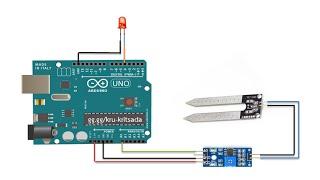 สื่อการสอน การวัดค่าความชื้นในดิน ด้วย Arduino