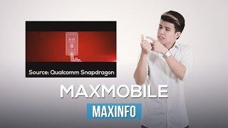 MaxInfo #17 - Cảm biến vân tay hoạt động như thế nào?