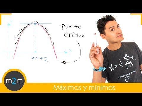 Punto máximo y mínimo de una función (1 deriv). Maxima & minima points in a function (1 deriv)