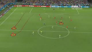 Counter Attack Analysis Clip 7 - FIFA World Cup™ Russia 2018