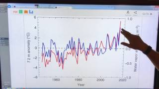 Profound Changes in our Jet Streams