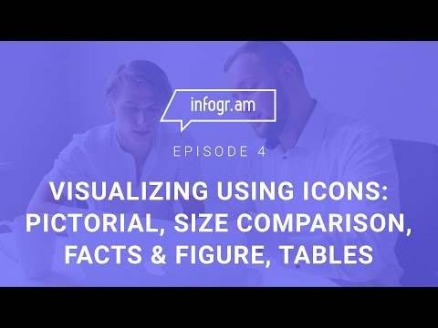 Using Icons: How to Create Pictorial Charts