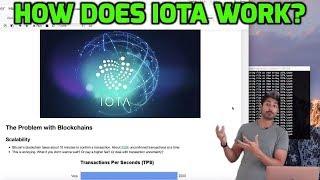 How does IOTA work?