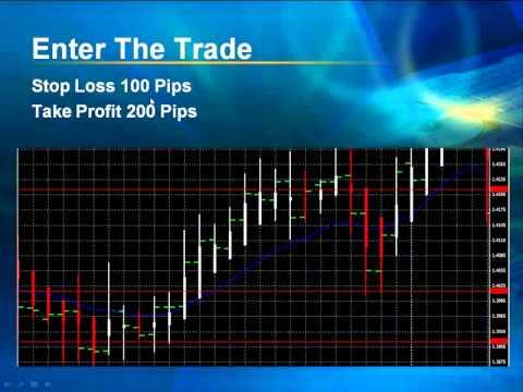 Forex Order Flow Trading
