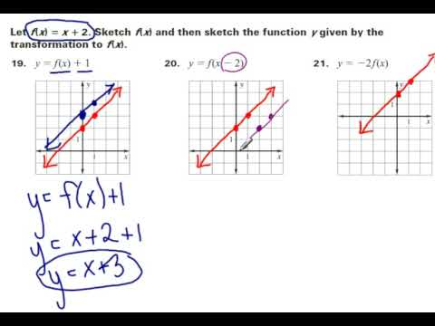 Watch on Math Parent Functions Graphs