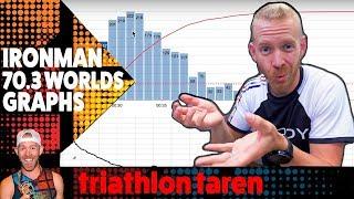 Half-Ironman 70.3 World Championship 2018: Analyzing my Performance Graphs
