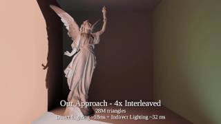 Forward Light Cuts: A Scalable Approach to Real-Time Global Illumination