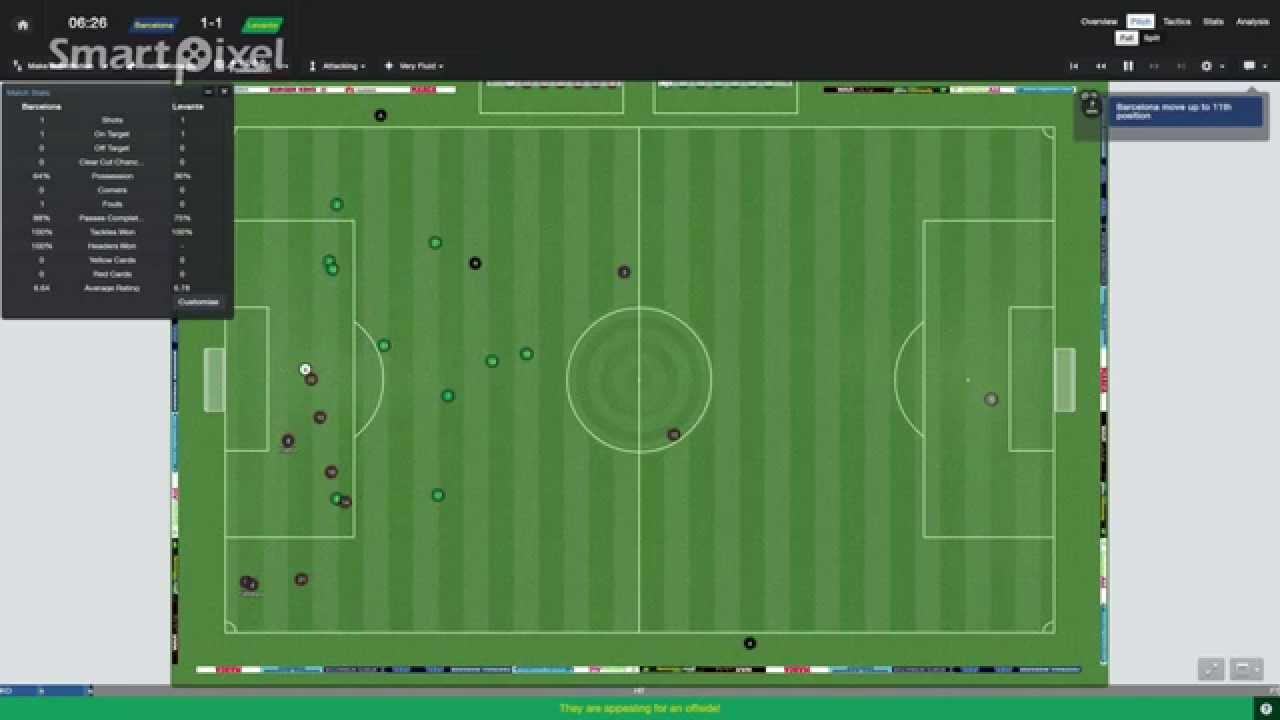 Barcelona Football Manager 2014 Football Manager 2014