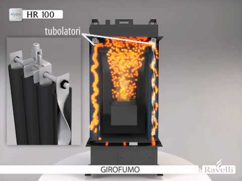 Ravelli Hydro Pellet Stove-How it works.mp4 Music Videos