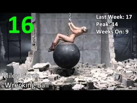Top 40 Deutsche/German Single Charts   15. November 2013