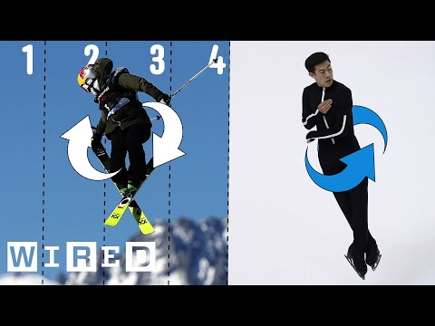 Cover Lagu Why It's Almost Impossible to Do a Quintuple Jump | WIRED