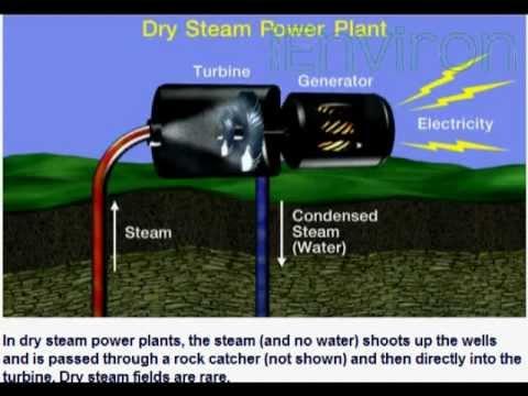 Geothermal Energy Generation