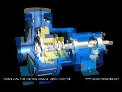 3D Pumps Technical Animation