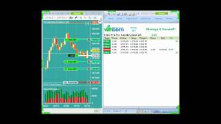 Stock Day Trading Emini S&P Futures Strategies 11.25 Profit June 28, 2011