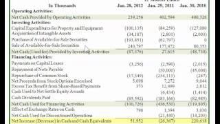 Mod4 2 3 Statement of Cash Flows