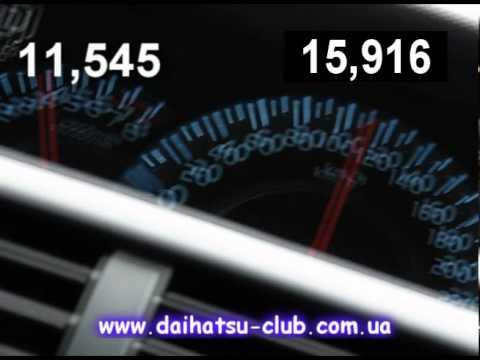 Daihatsu Materia 0-100 km/h Acceleration