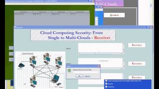 Cloud Computing Security From Single to Multi Clouds