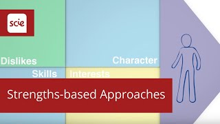 What is a strengths-based approach?