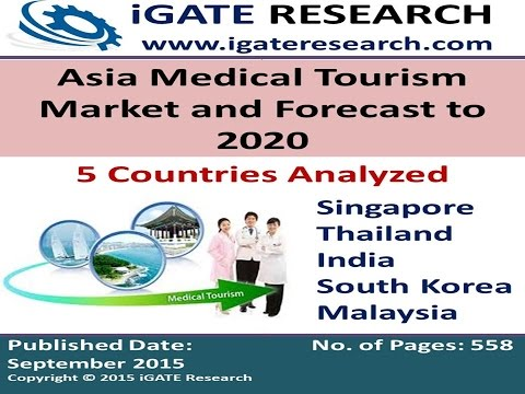 Asia Medical Tourism Market and Forecast to 2020