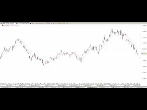 Trading Video - My Best Week of the Year - 12 May 2013
