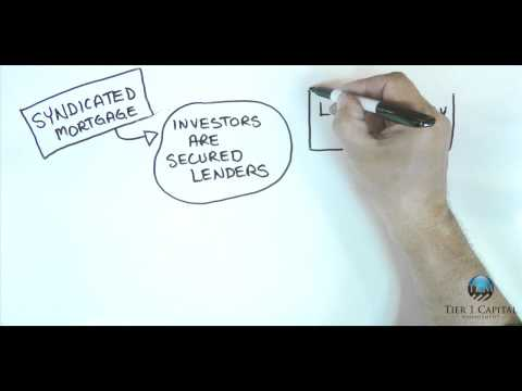 Short Tier 1 Capital Management
