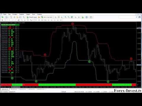 Играть на бирже forex forex pips