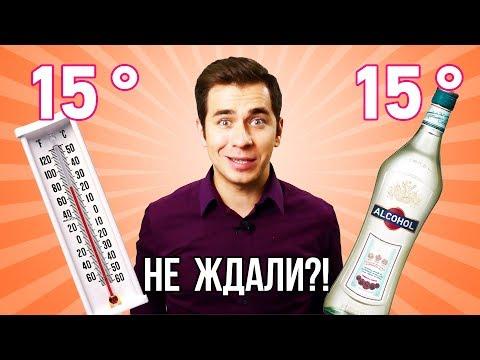 Почему углы, температуру и алкоголь измеряют в градусах?