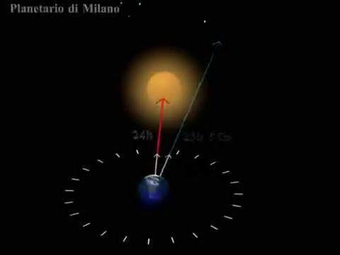 Planetario di Milano - Giorno Solare e Sidereo.wmv